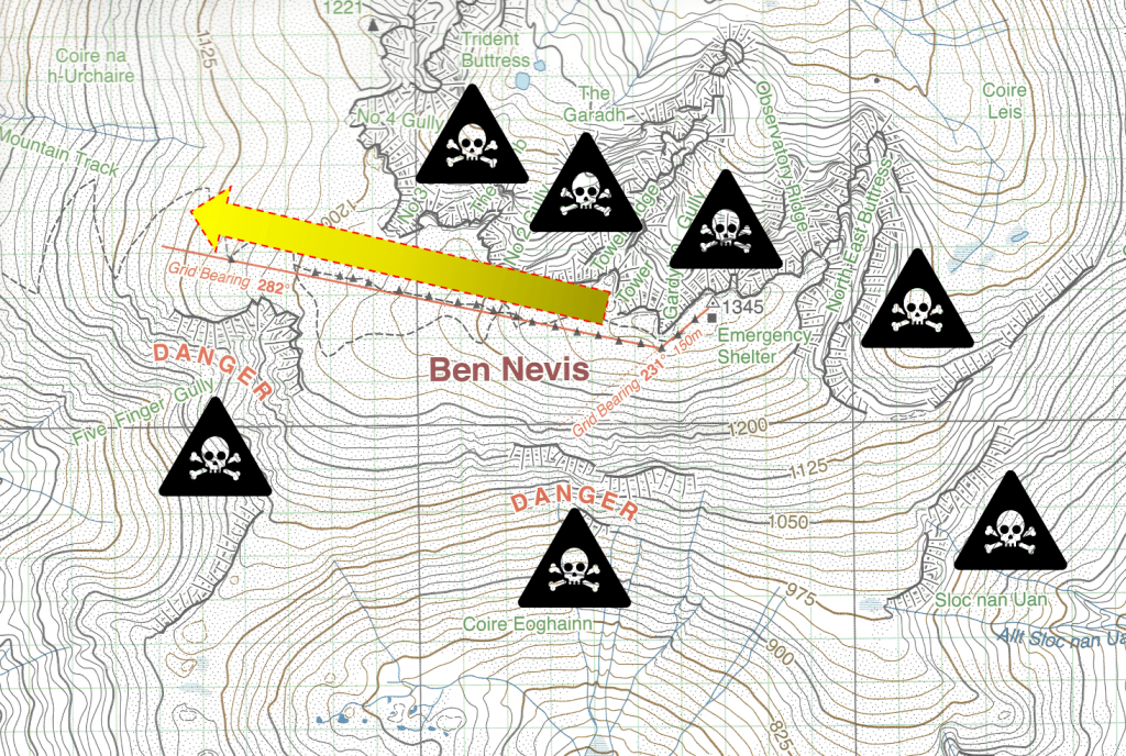 How to navigate off Ben Nevis summit